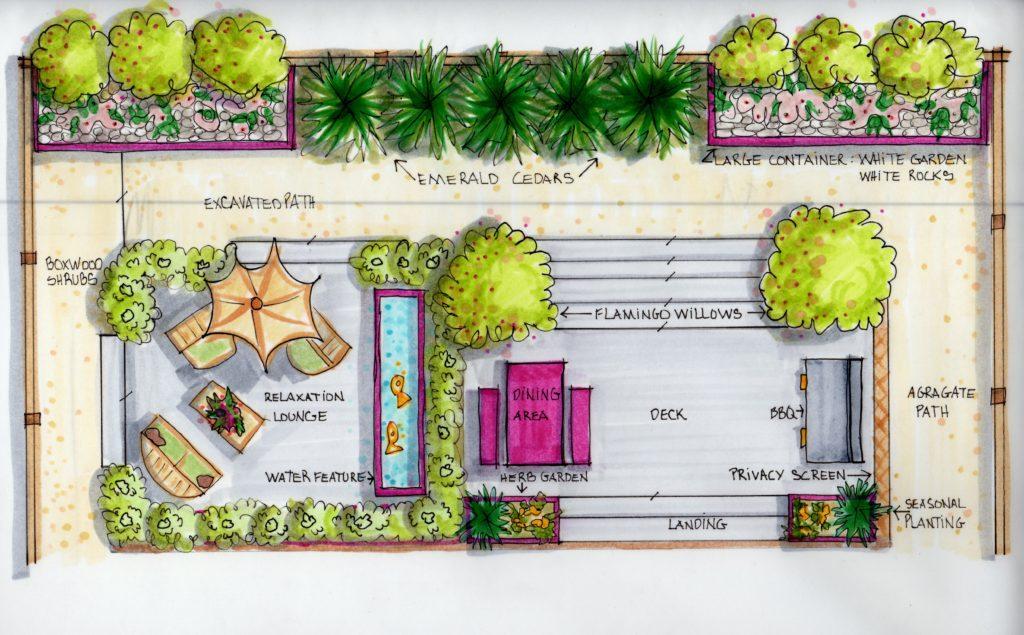 Garden Concept Birchpark Drive Modern Landscape Designers Extraordinary Designer Gardens Concept