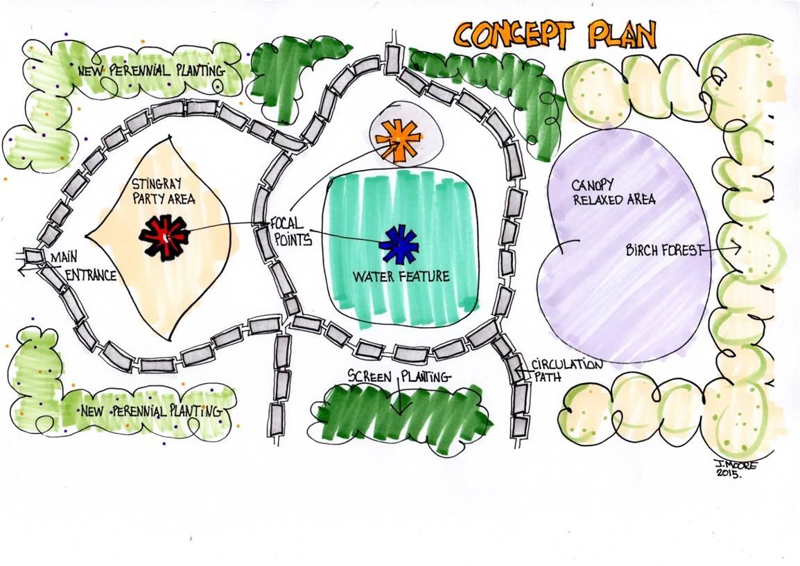 Stingray Garden Concept Plan