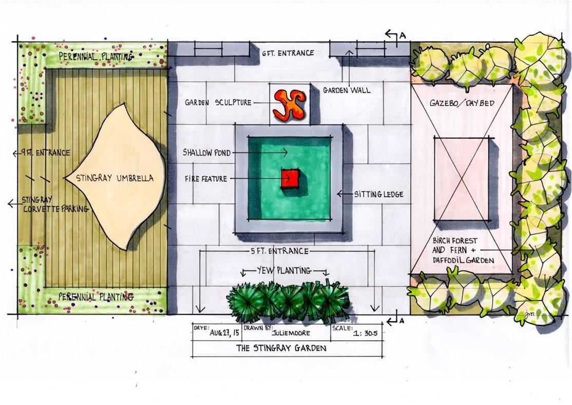 Stingray Garden Design
