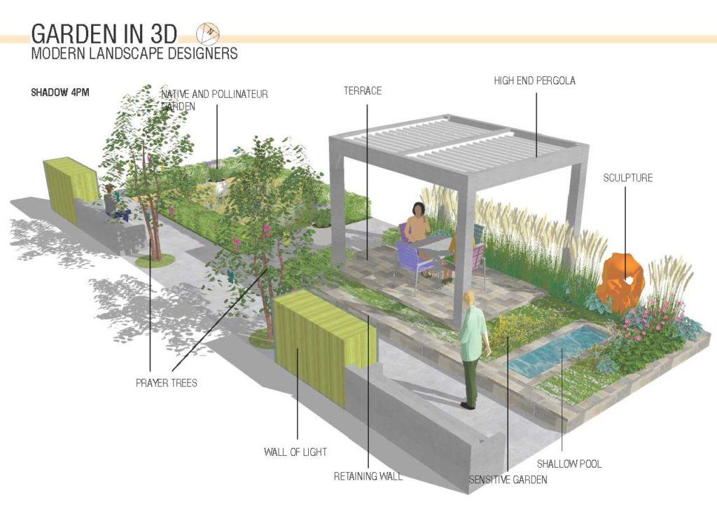 Healthcare Garden Design Rendering 4